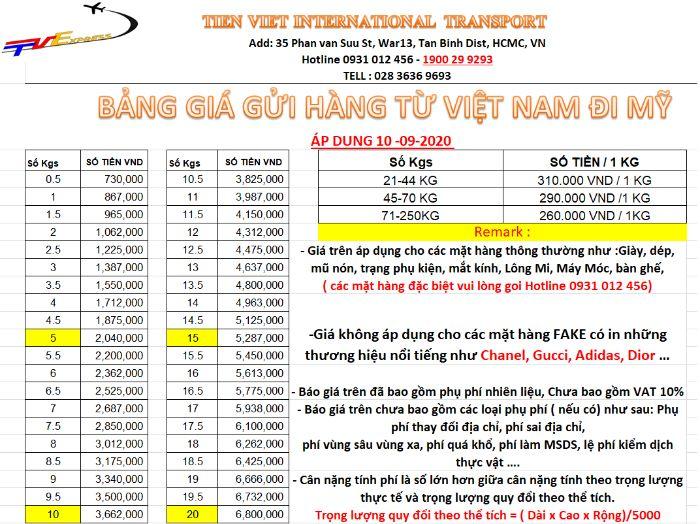Bảng giá gửi hàng đi Mỹ tại Tiến Việt Express